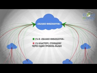 Презентация Матричного Кластеринга Cloud Money 6 августа 2013 года