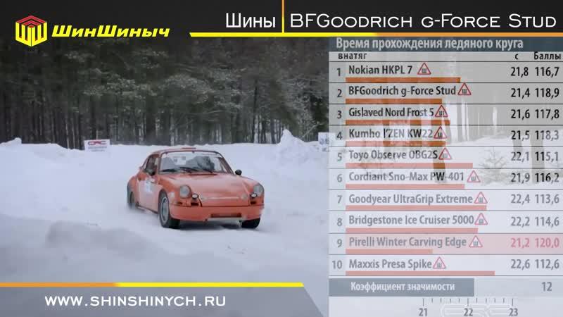 Обзорный ролик BFGoodrich g Force Stud для ШинШиныча