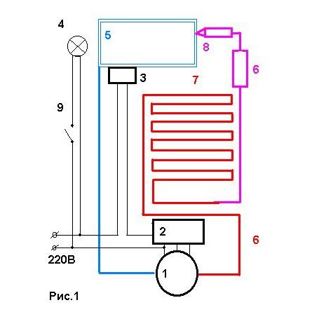 Как подобрать термолегулятор для норд 233 6 ты, что