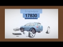 Такие видео мы создаем для наших клиентов