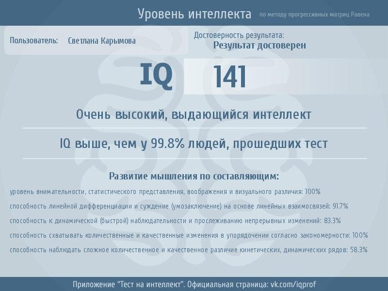 Светлана Карымова | Кондопога