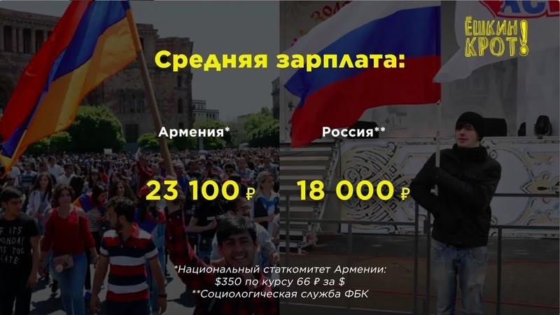 Дожились в Армении уровень жизни больше чем России