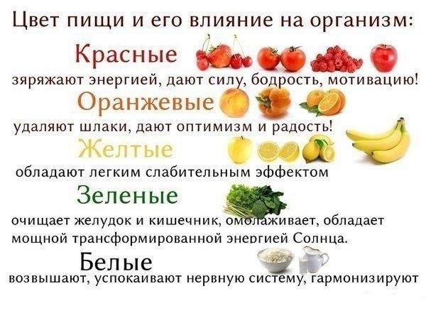 Обмен рецептами здоровья и долголетия - Страница 2 FEoV3_UIZ-Y