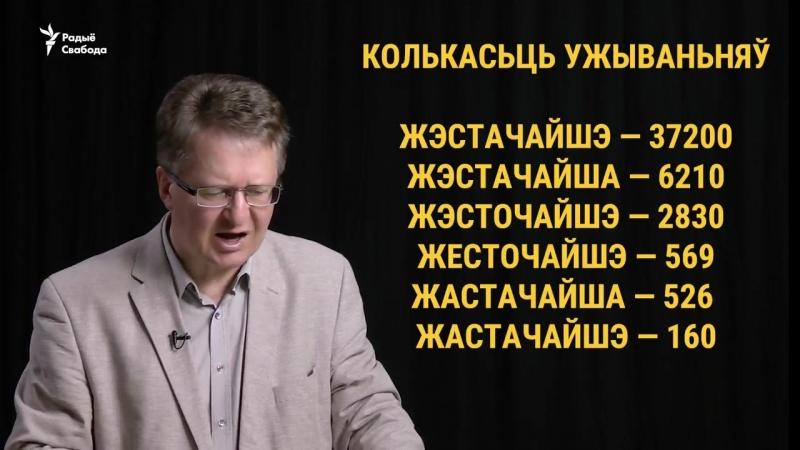 Ці слова жэстачайшэ — галоўны беларускі мэм
