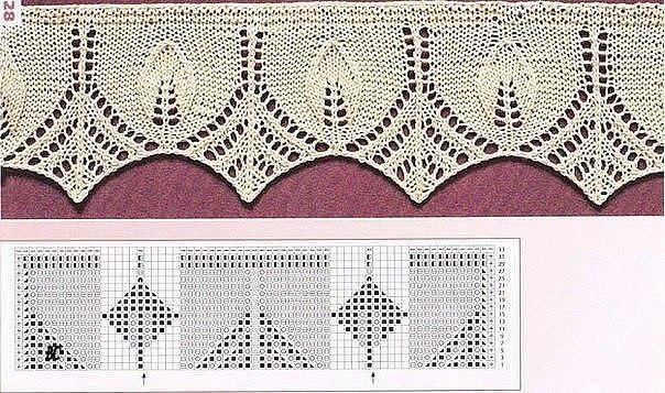 Схемы каймы для вязания спицами с описанием 31