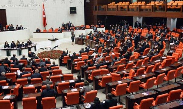 turkeys goverment