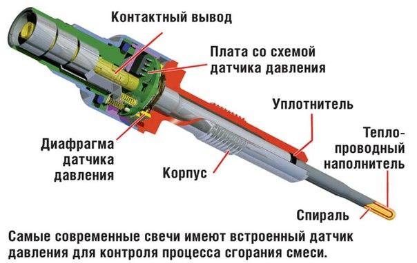 калильных двигателей (на