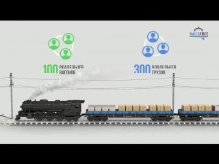 Rails-Free_service