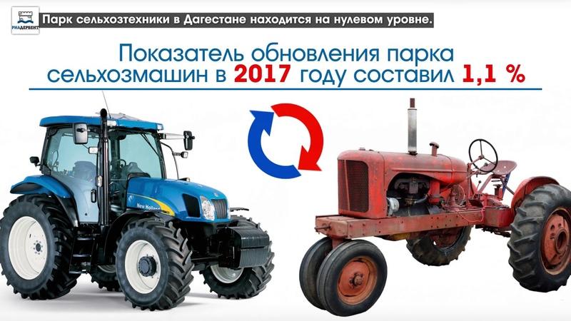 Парк сельхозтехники в Дагестане находится на нулевом уровне