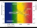 ДИАГРАММА ГЕРЦШПРУНГА РАССЕЛА 1 Hertzsprung Russell Diagram In HD