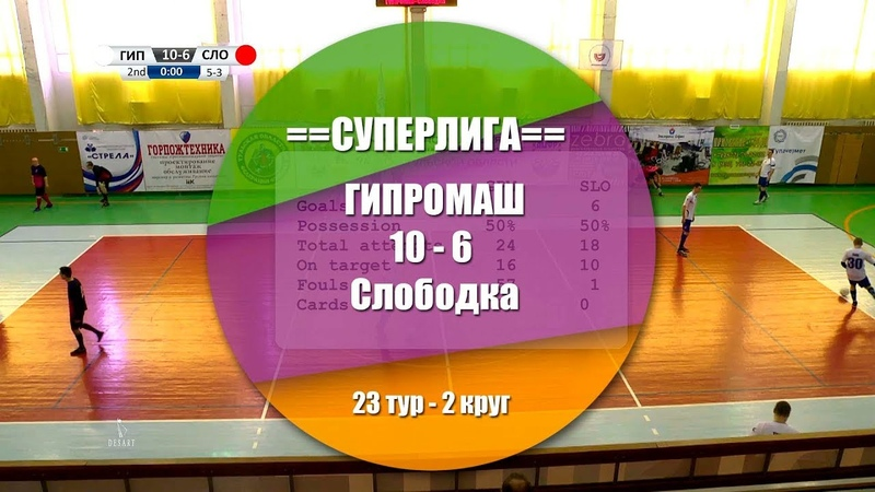 ГИПРОМАШ - Слободка 10:6 (5:2) Обзор матча - 23 тур СуперЛига АМФТО