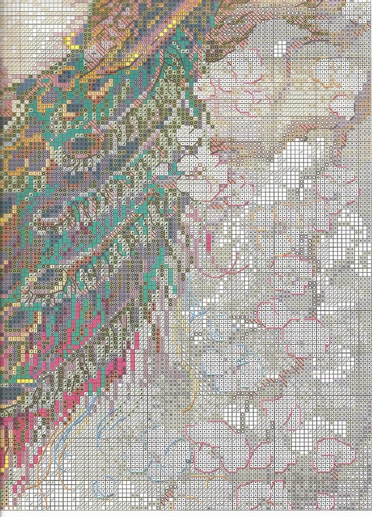 Рубрики: Вышивка крестом/птицы