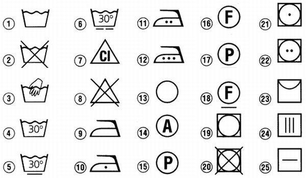условные обозначения на лейблах одежды