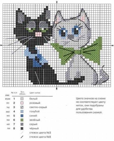 Маленькая вышивка крестом коты