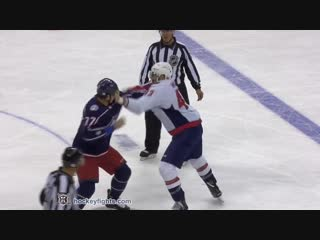 Tom Wilson vs Josh Anderson Feb 6, 2018