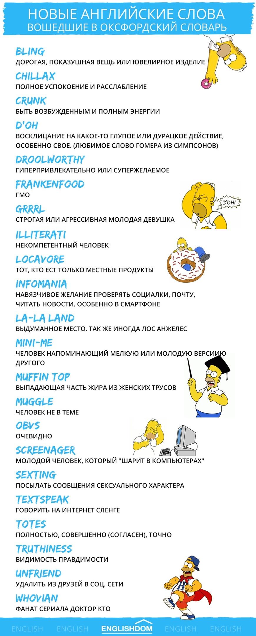 Новые английские слова, вошедшие в Оксфордский словарь