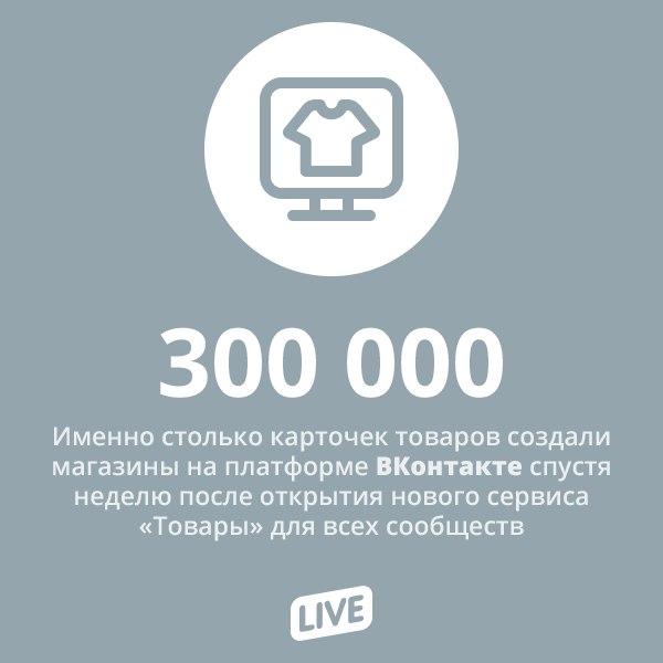 Первые данные о новом сервисе ВКонтакте — разделе «Товары» в сообществах со ...