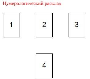 Расклады для Оракулов\Ленорман  _2g1MO3MBPc