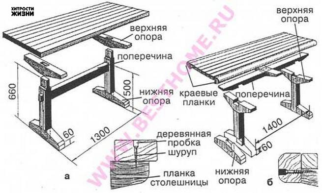 Как сделать стол своими руками из досок чертежи 3
