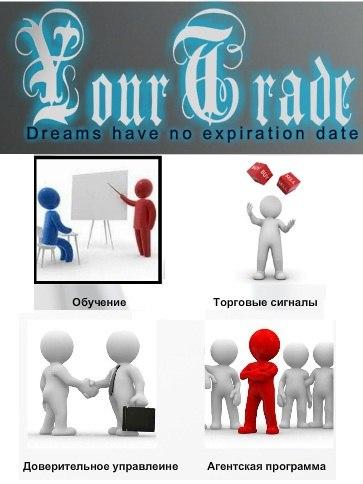 Обучение торговли на форекс бесплатно