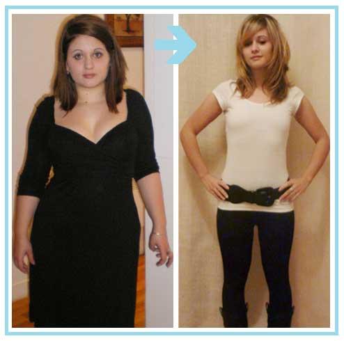 Диеты для похудения на 10 кг за неделю для подростков