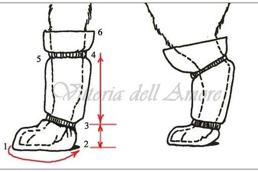 Выкройки обуви для собак мелких пород своими
