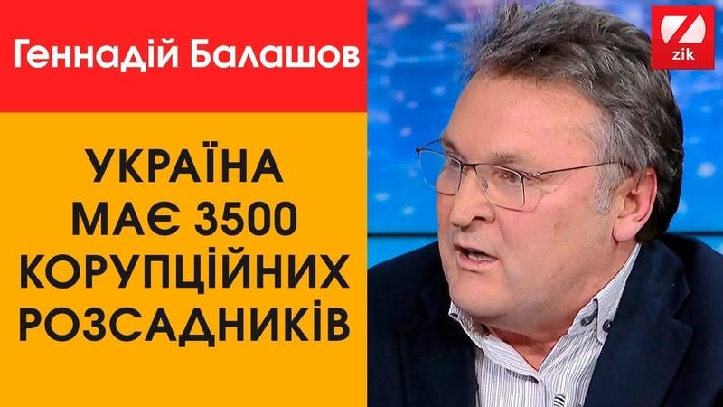 Антикорупційні організації звинуватили в перевищенні показника корупції в Україні