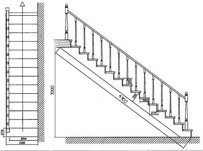 Лестницы из различных метериалов.