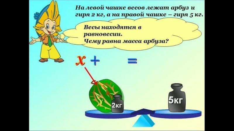 Уроки математика Вычитаемое и Уменьшаемое Разность