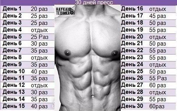 Схема упражнений пресса на 30 дней