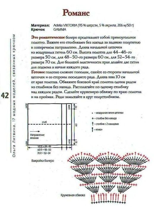 Рубрики: вяз аксессуары/болеро