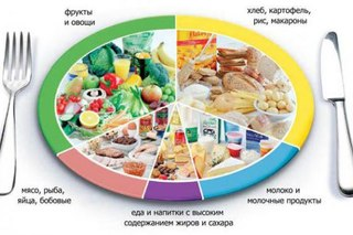 диета при изжоге правильное питание пятигорск