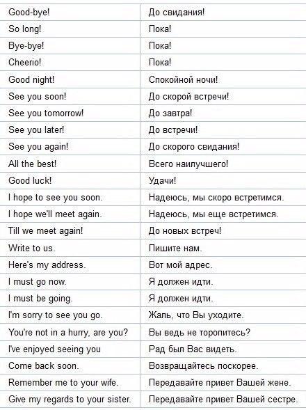 на знакомство по английском теме слова