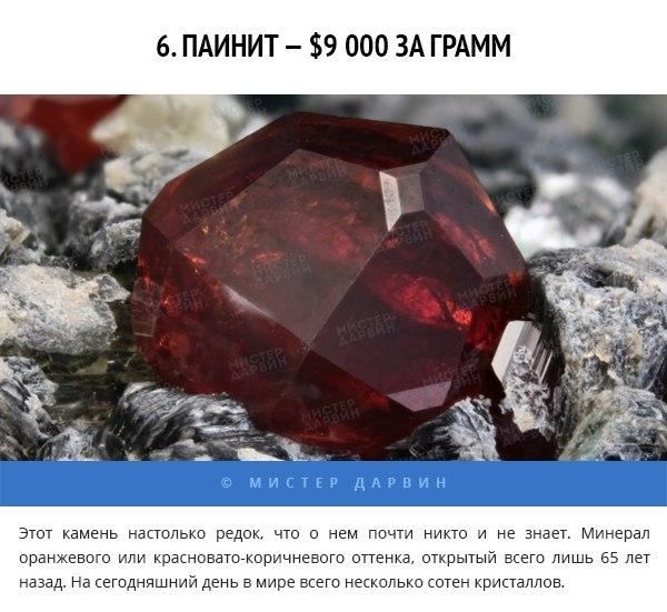 10 самых ценных материалов планеты