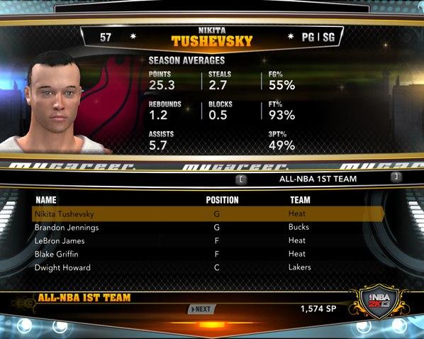 5-ка лучших игрок НБА