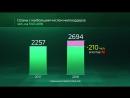 Россия 24 - Мир в цифрах. Какая страна - лидер по числу миллиардеров? - Россия 24
