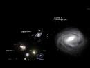 Сравнение размеров галактик