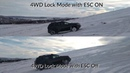 Duster 2018 Offroad 4WD ESC On/Off In Snow