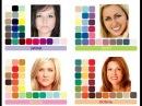 Как определить свой цветотип