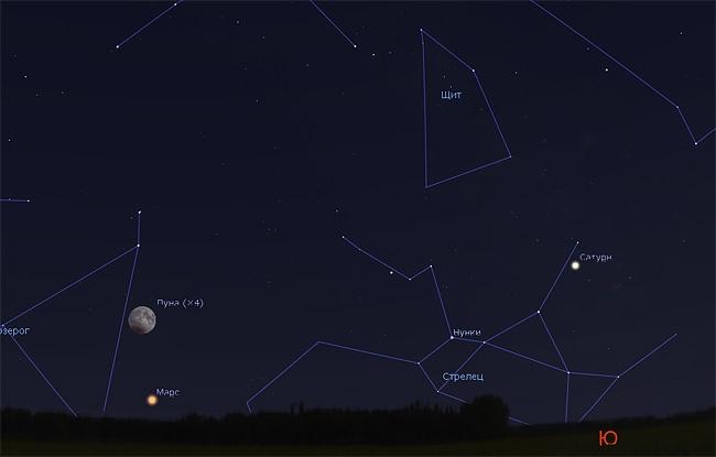 23 декабря года сатурн входит в знак стрельца.