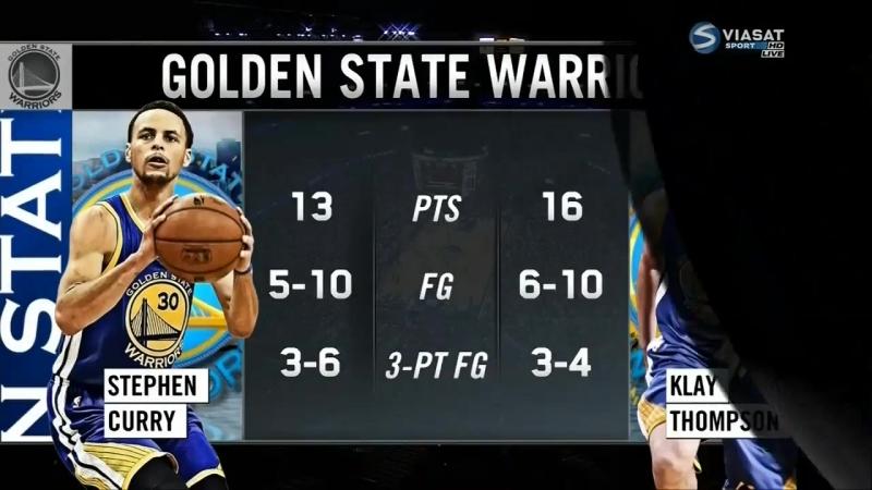 NBA Playoffs 2015 / West / 2 Round / Game 6 / 15.05.2015 / Golden State Warriors @ Memphis Grizzlies