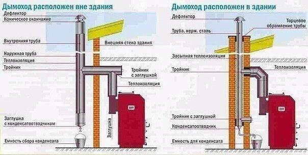 шпаргалки по пожарной безопасности 3
