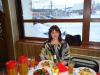 Оксана Малюта, 11 февраля , Мурманск, id142878518