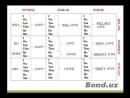 3 dars 10 kun ichida ingliz tilida gapirishni o_r(480P).mp4