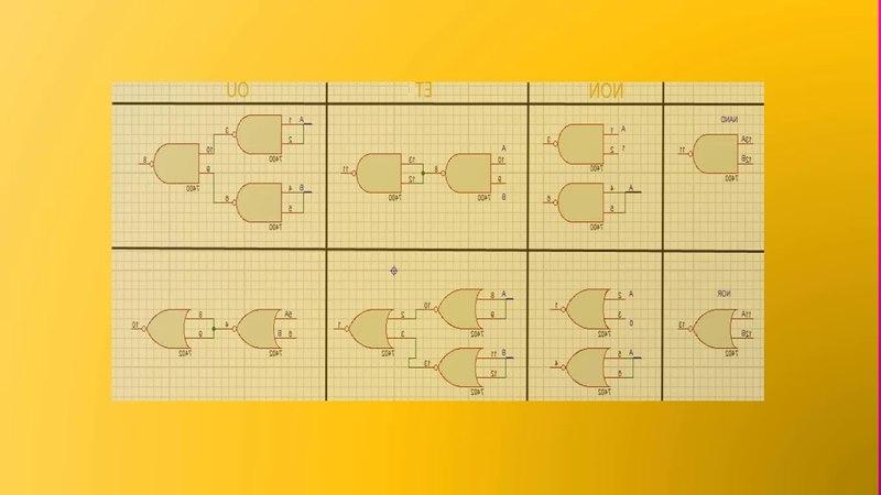 Les fonction logiques : Algèbre de Boole