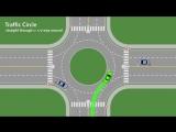 Traffic Circle Demonstration_HIGH.mp4