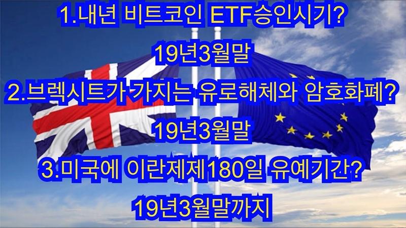 비트코인 ETF승인예측시기와 브렉시트시기와 미국대이란180일간에 유예기간 5