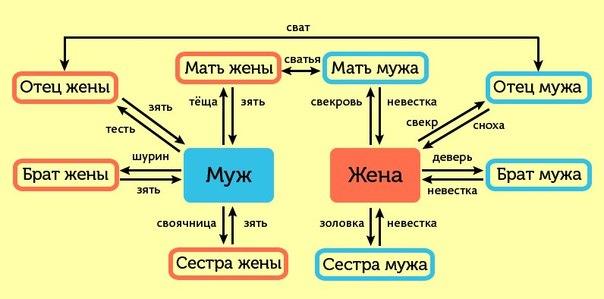 русские иностранцы знакомства