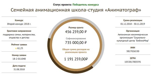 Проект усть-илимской АНО «Социально-культурный центр «БиблиоМир» получит Президентский грант