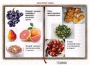 раздельное питание вред меню на каждый день